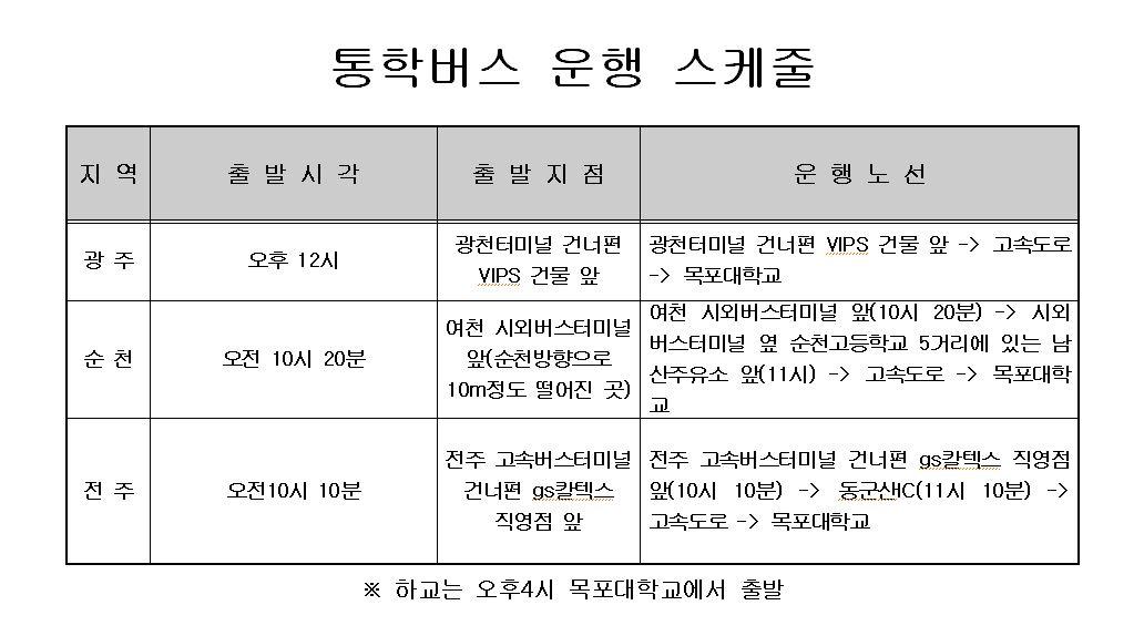 2016년 정보보호영재교육원 수료식 버스 안내