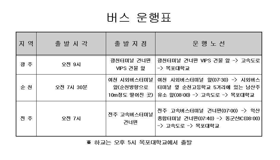 2017년 정보보호영재교육원 통학버스 안내