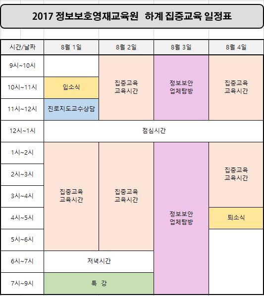 [공지]2017년 집중교육 일정표