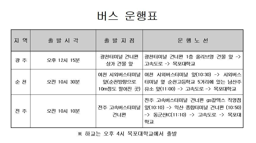 2017년 정보보호영재교육원 수료식 버스안내