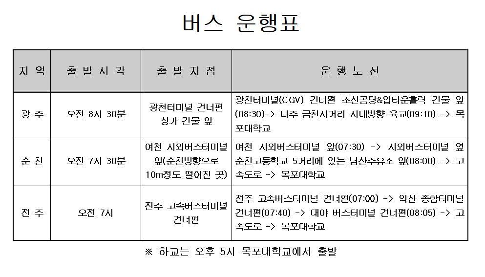 2018 정보보호영재교육원 주말교육 버스운행 변경(광주)