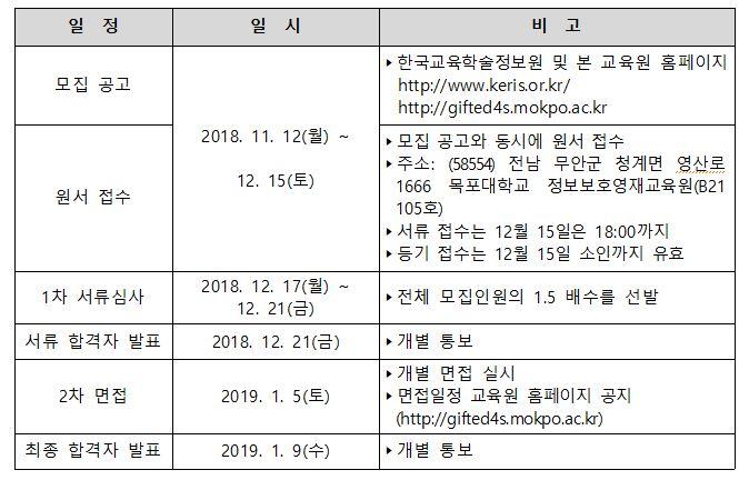 [공고] 2019학년도 목포대학교 정보보호영재교육원 학생선발 모집요강