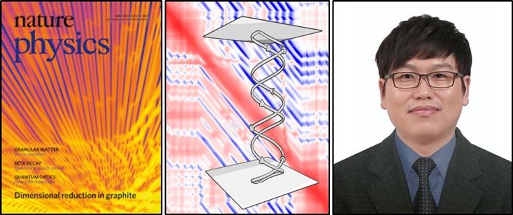 목포대, 물리학과 손석균 교수 3차원 그라파이트 내에서의 양자 홀 효과 첫 관측