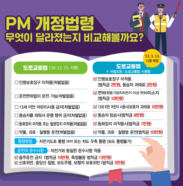 개인형 이동장치(PM) 도로교통법 개정 안내 ('21.5.3.~5.31.)