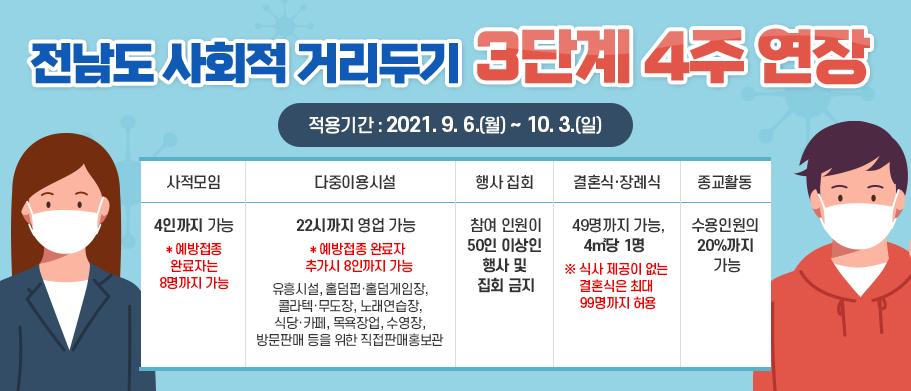 전남도 사회적 거리두기 3단계 4주 연장.jpg
